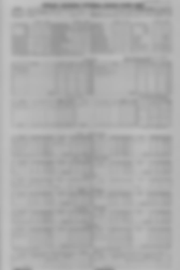 1980 Stat Sheet