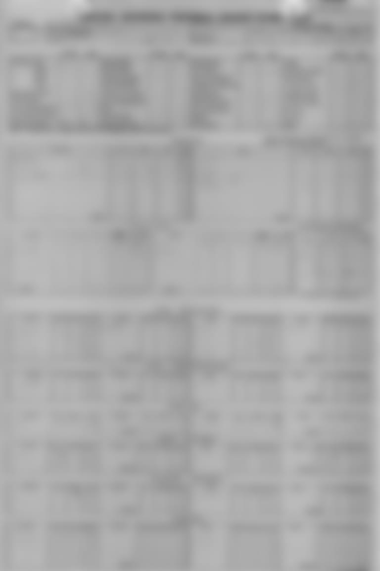1970 Pt. 2 Stat Sheets