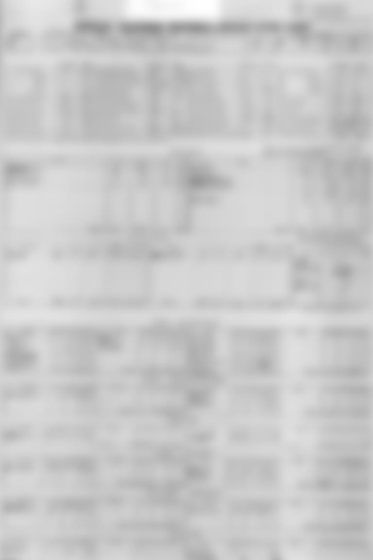 1992 Stat Sheet