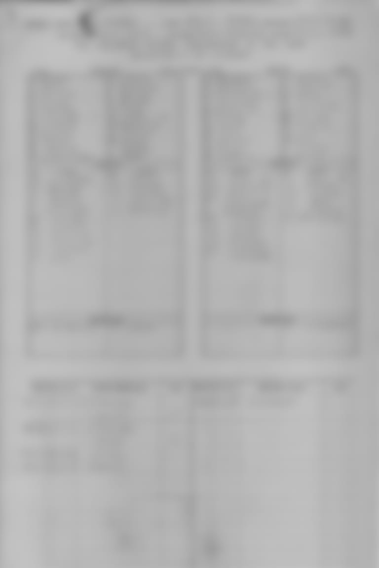 1971 Pt. 2 Stat Sheets