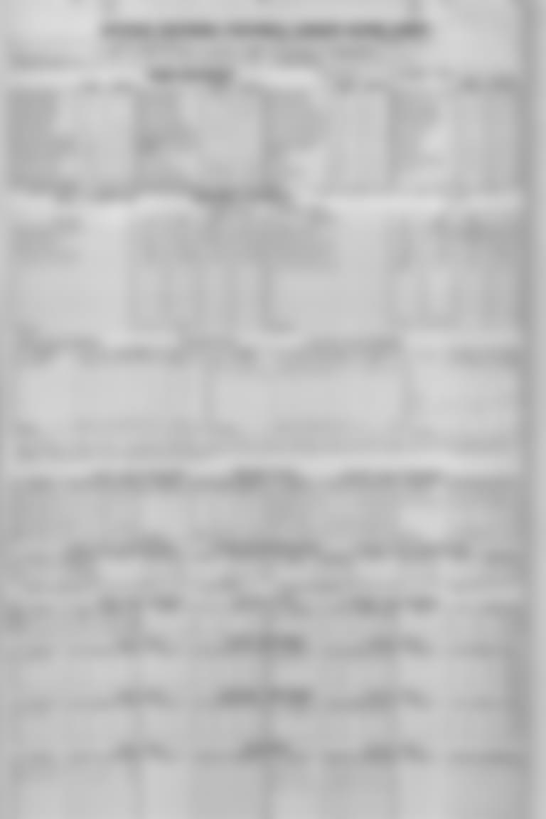 1953 Pt. 2 Stat Sheets