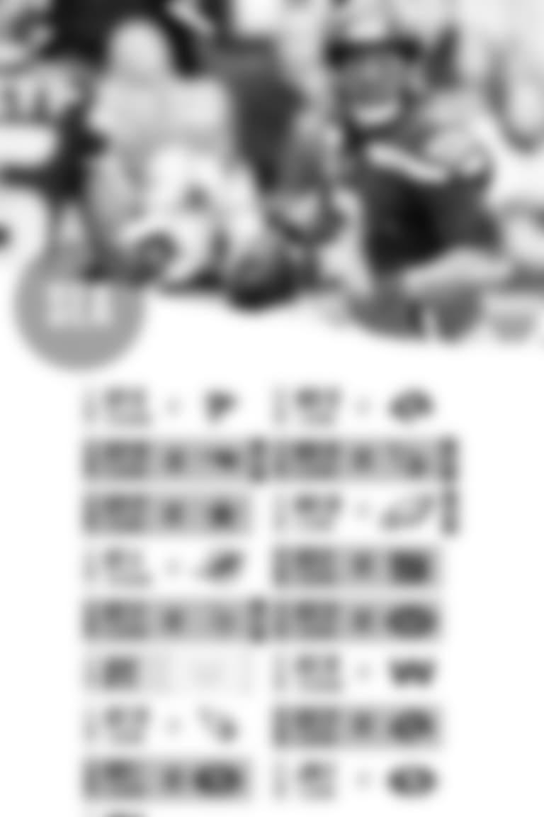 2020 Schedule - Russell Wilson