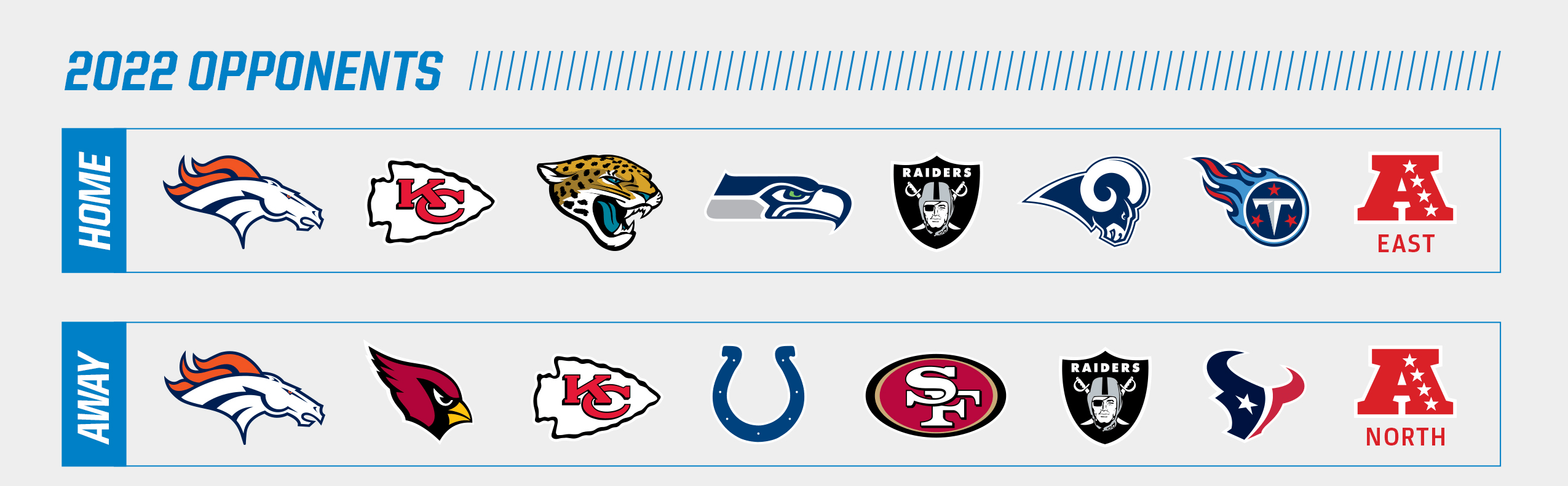 Colts Home Schedule 2020.Chargers Future Opponents Los Angeles Chargers Chargers Com