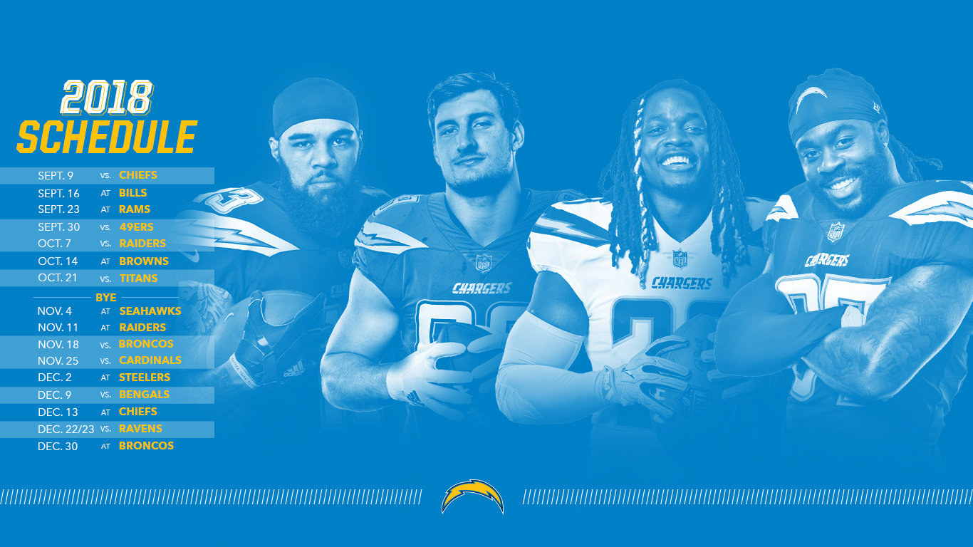 Wallpapers Los Angeles Chargers