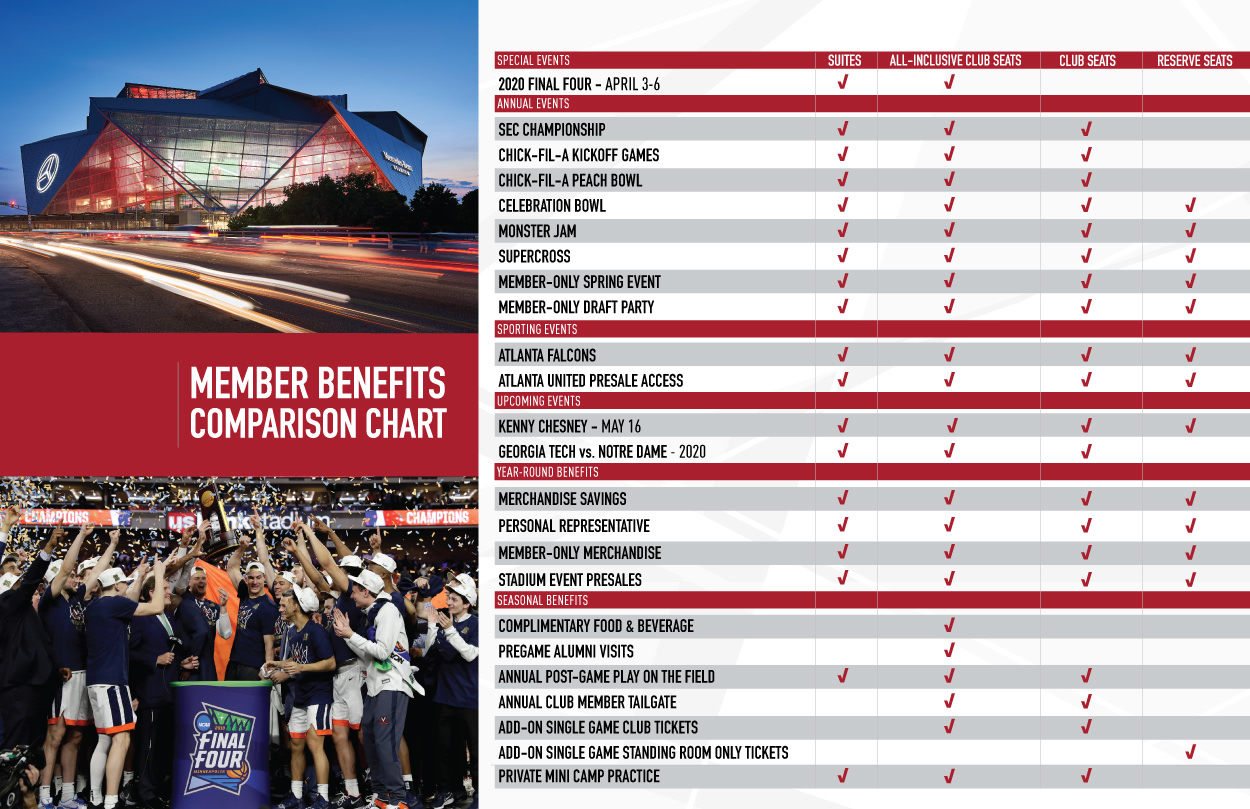 MEMBER BENEFITS COMPARISON CHART