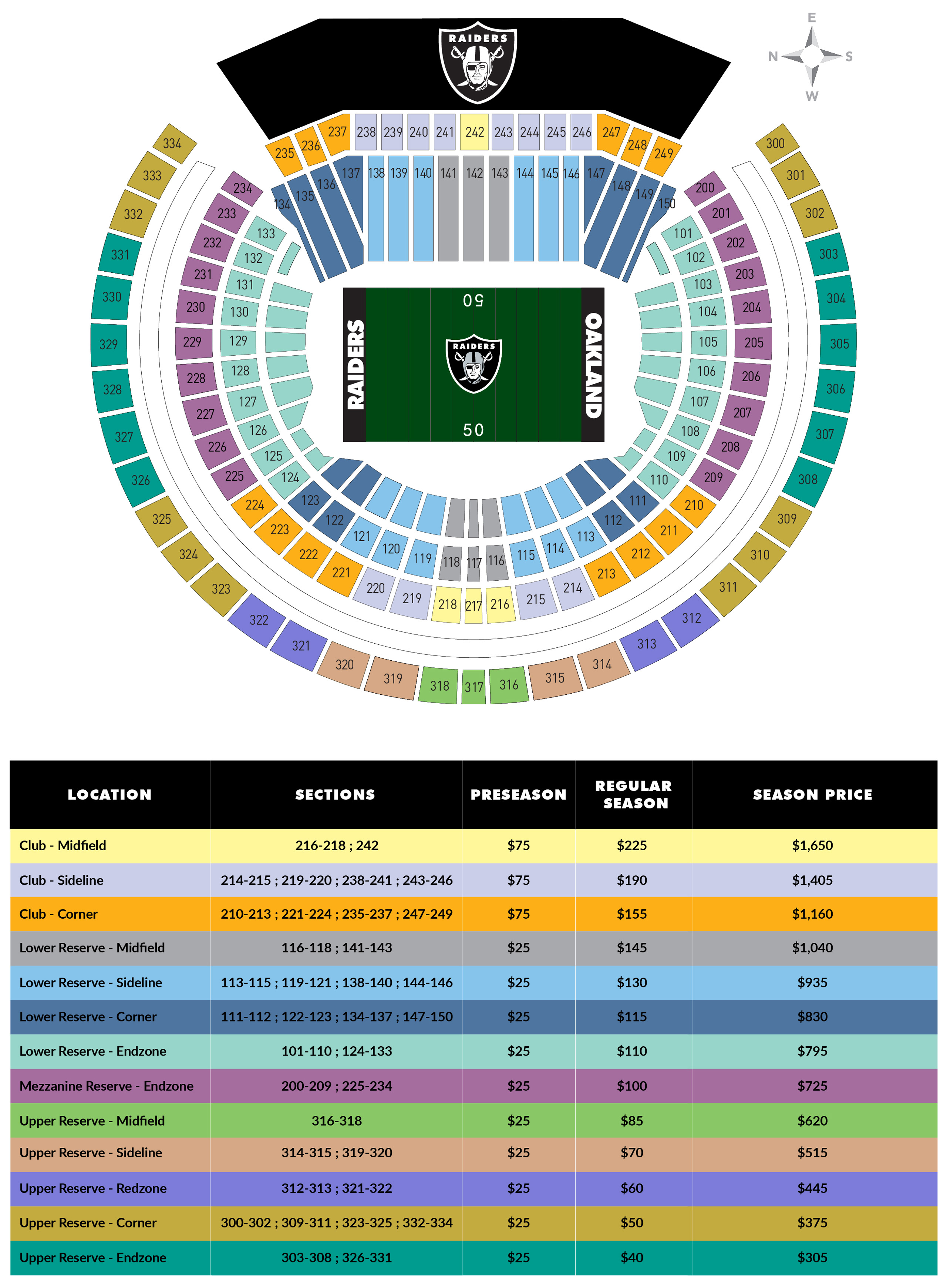 Seating and pricing map raiders com