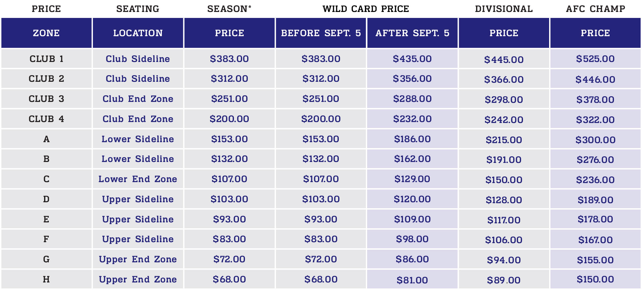 Playoff Ticket Pricing