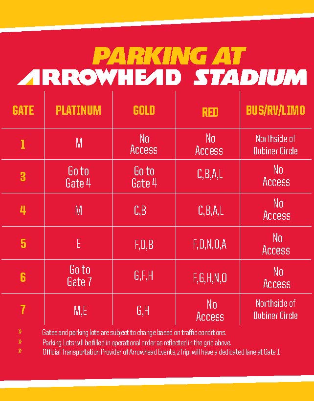 Chiefs Parking Map Chiefs Parking & Tailgating   Frequently Asked Questions | Kansas