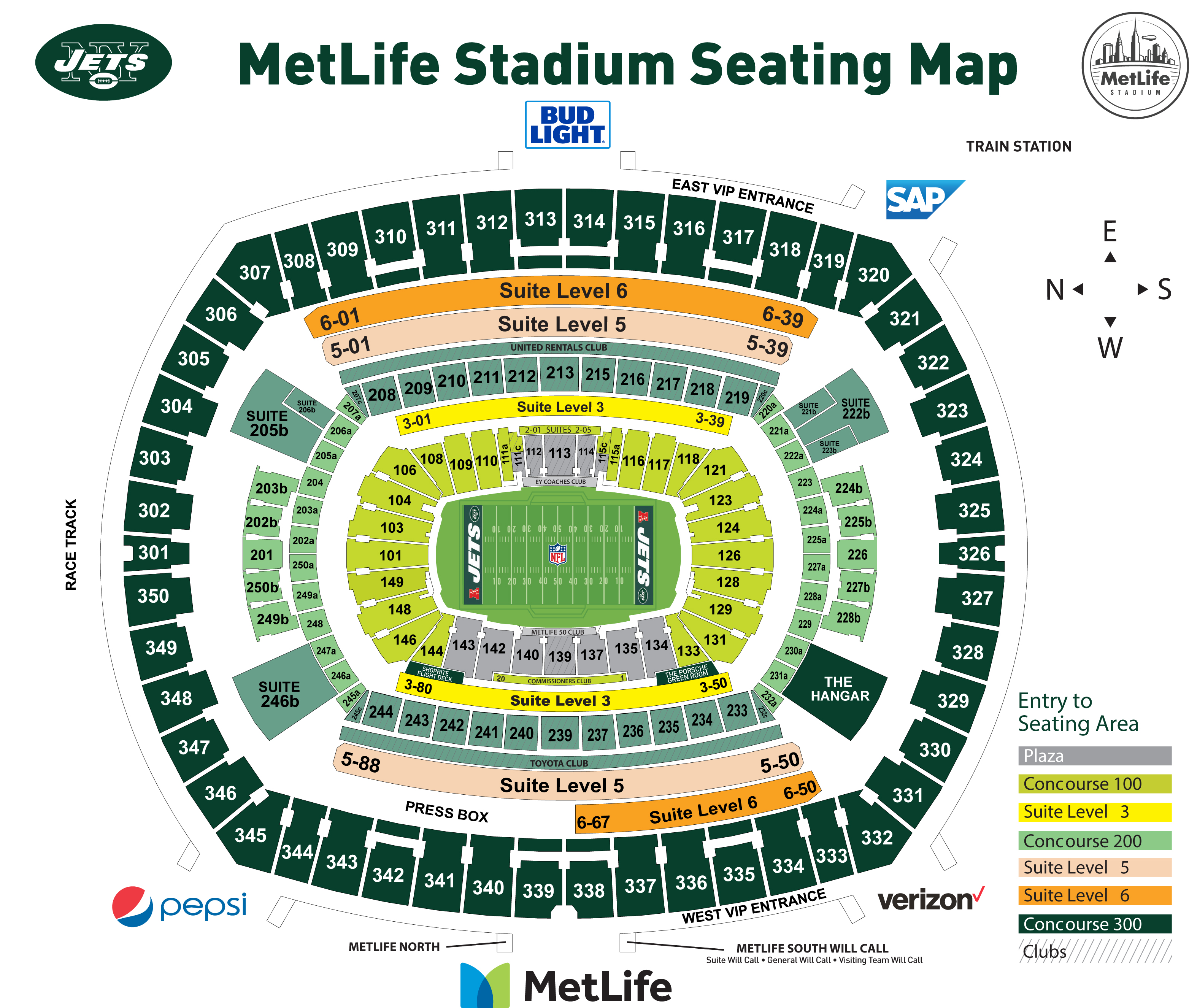 New York Jets Pricing Chart