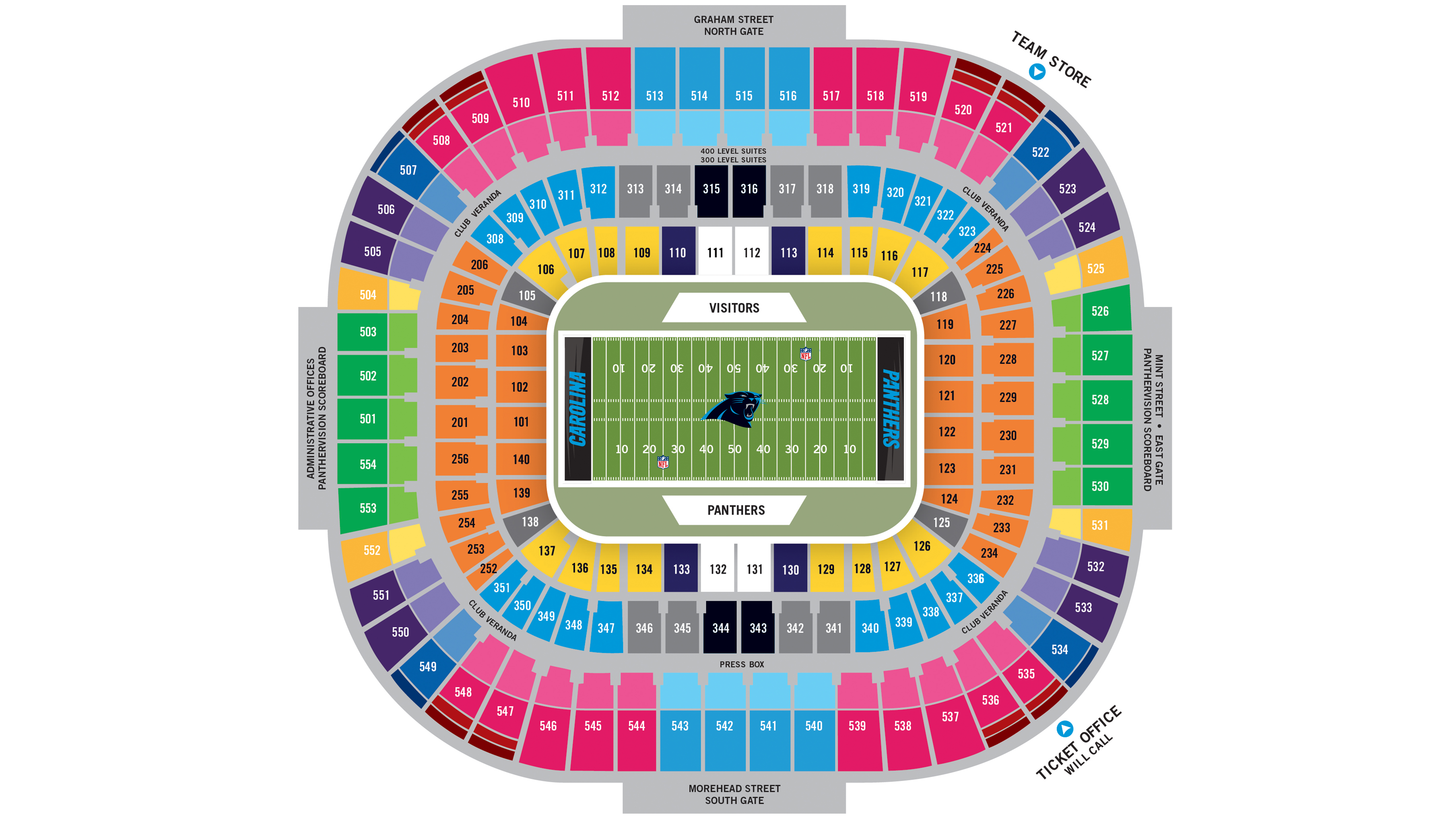 fhkduoqdkpn1f4js8qqw the official site of the carolina panthers